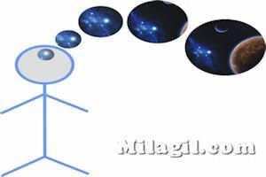 Mente. Estudios de metafísica y de la energía